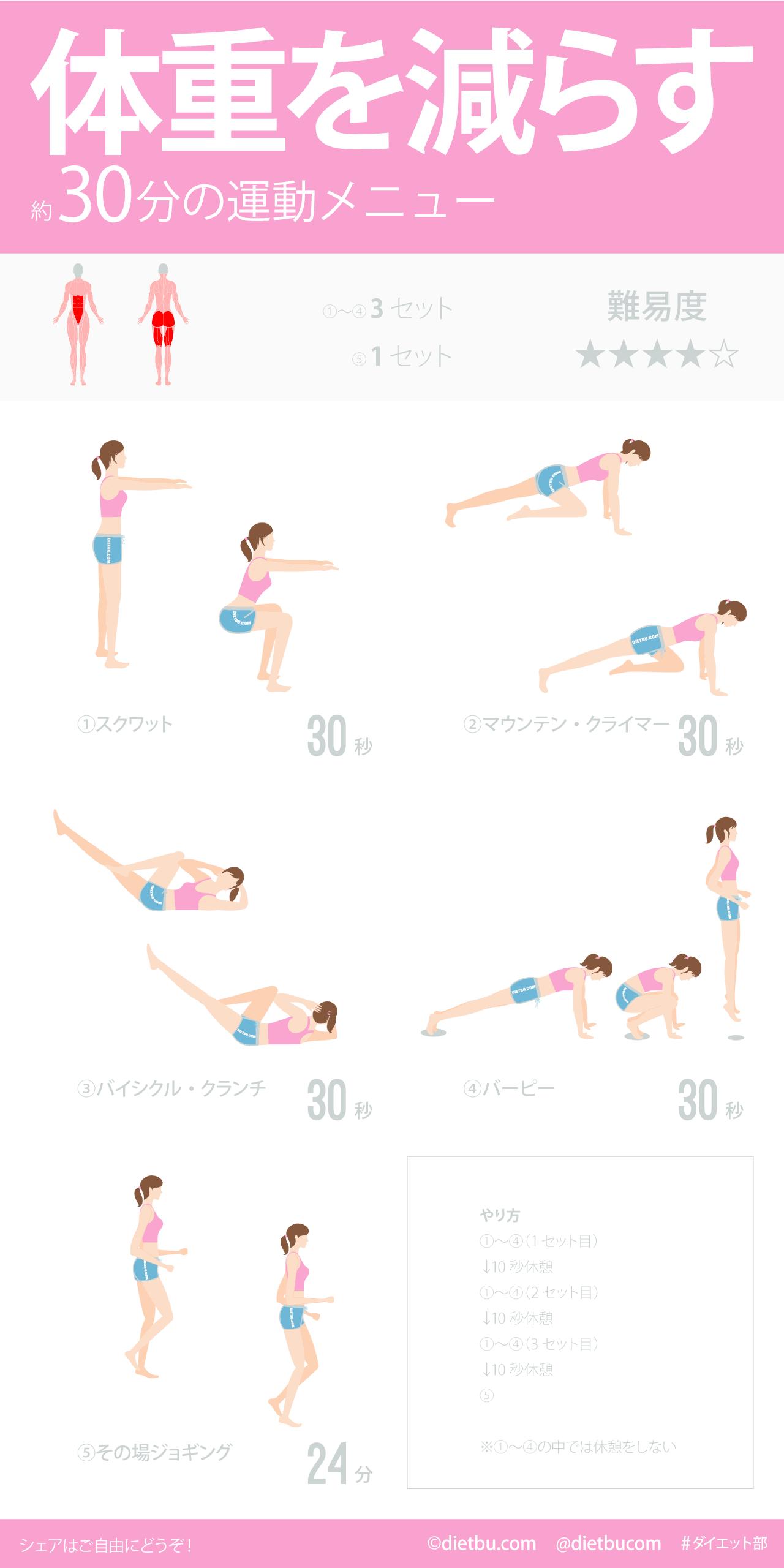 とにかく体重を減らしたい!毎日30分で減量する運動メニュー